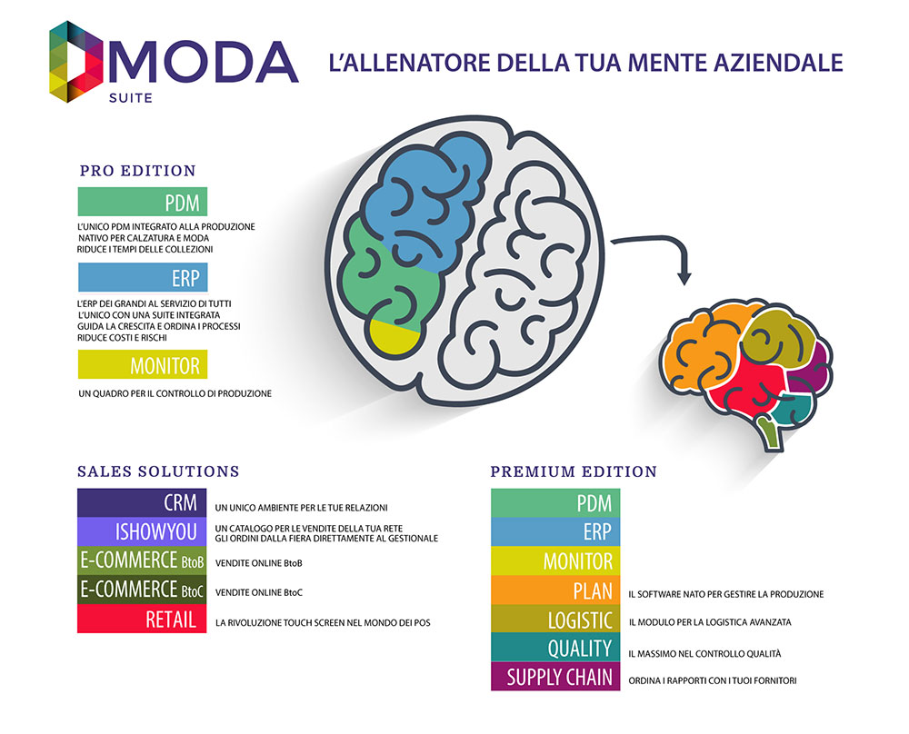 software-gestionale-d-moda-suite-01