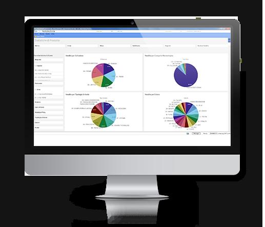 software gestionale emmedata